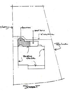 Sample report 3 design development architect austin for House plot plan examples